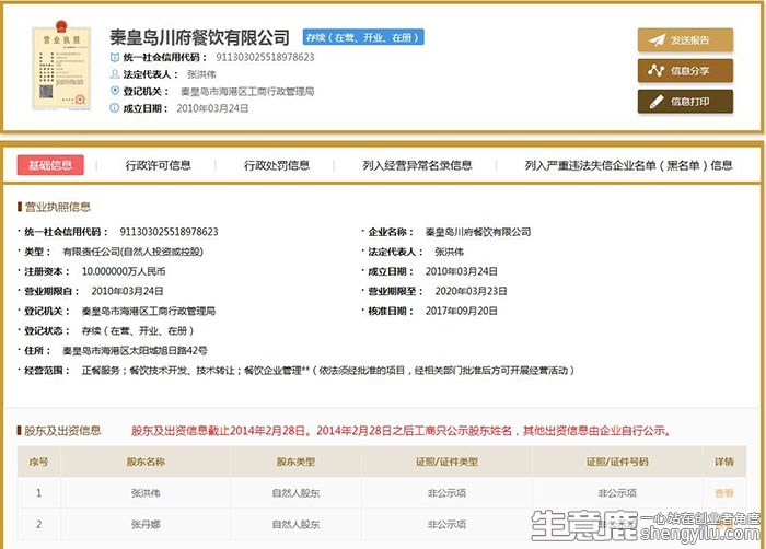 项目信用系统登录截图